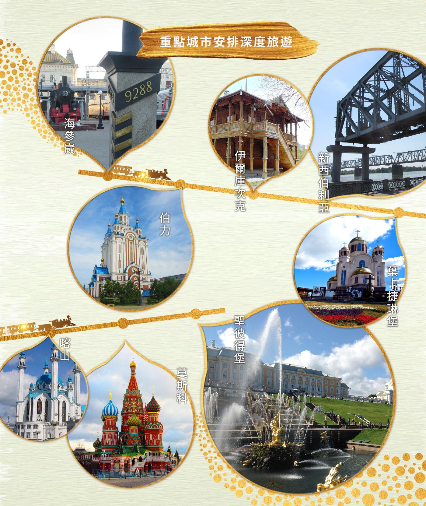 西伯利亞鐵路